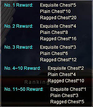 Wartune Patch 6.5 Speed Clearance rewards