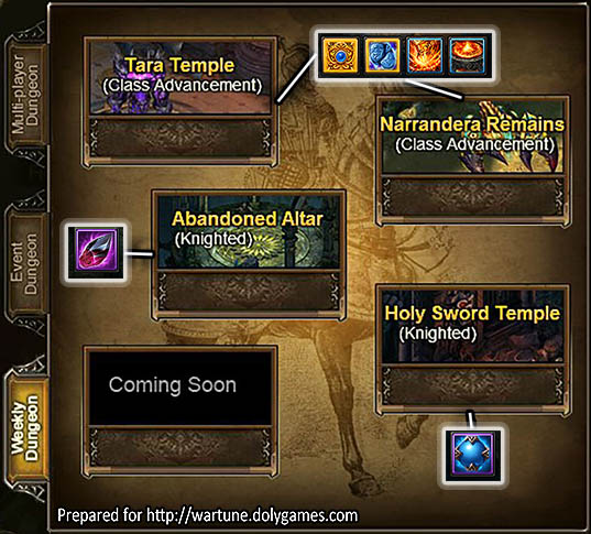 Wartune Patch 6.5 Weekly Dungeons