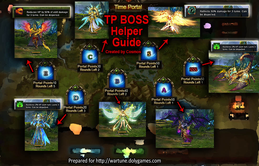 Time Portal Boss Helper Guide by COSMOS