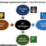 Lucky Exchange Sophisticated Sylph 2 - Tyre Thor Drops