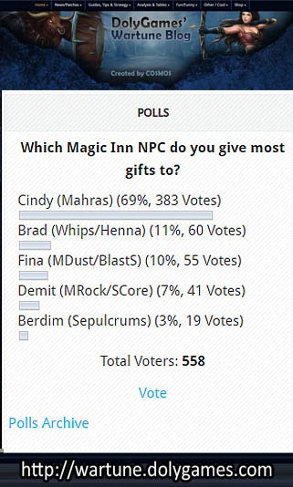 DolyGames Wartune Poll Results - Which Magic Inn NPC do you give most gifts to -min