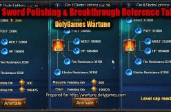 Holy Sword Polishing & Breakthrough Reference Table -min