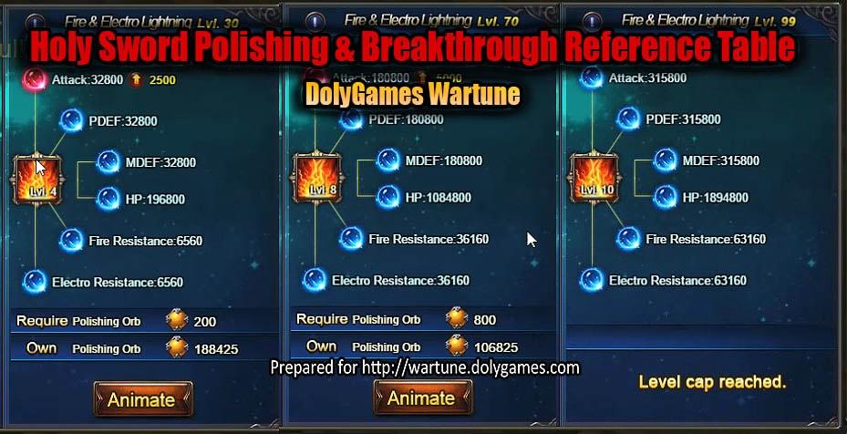Holy Sword Polishing & Breakthrough Reference Table -min
