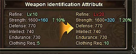 Wartune Patch 7.0 Clothing Refinement Guide 2