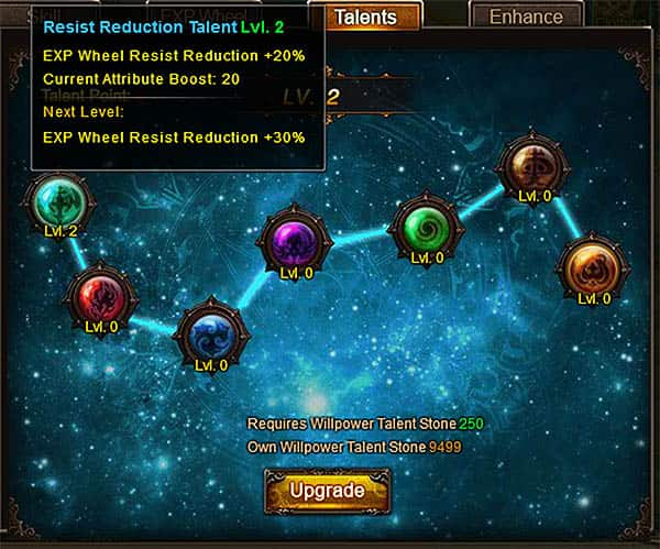 Wartune Patch 7.0 Willpower Guide Talents