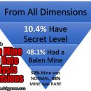 Balen Mine Drop Rate Analysis Dimensions