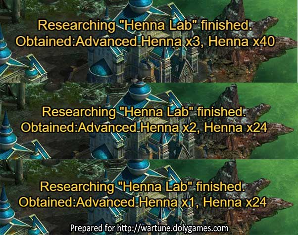 Wartune Patch 7.5 Henna Lab REFERENCE