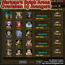 Wartune's Sylph Arena Overtaken by Avengers