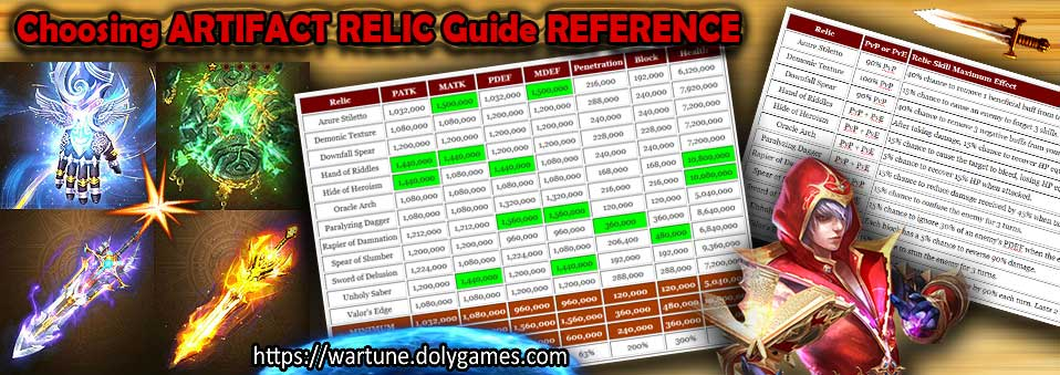 Choosing ARTIFACT RELIC Guide REFERENCE FEATURED