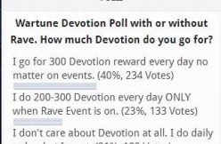 Poll Results - How much Devotion do you go for in Wartune?