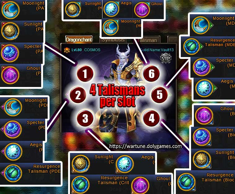 Talisman Options and Combos Analysis - DolyGames Wartune