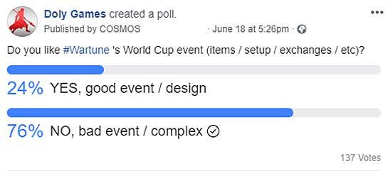 Wartune World Cup Events poll results